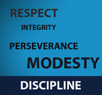 In its original sense, discipline is systematic instruction intended to train a person, sometimes literally called a disciple, in a craft, trade or other activity, or to follow a particular code of conduct or order