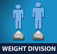 Tournament Weight Categories